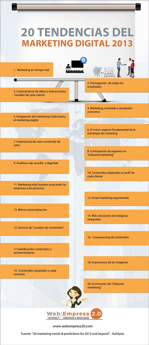 infografia marketing 2013